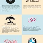 40 Brand Logos mit versteckten Botschaften (Infografik)