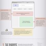 Die perfekte Homepage – welche Standards gibt es?
