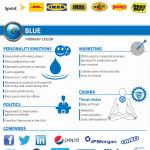 Wie Farben unsere Kauflaune und Klickfreudigkeit beeinflussen